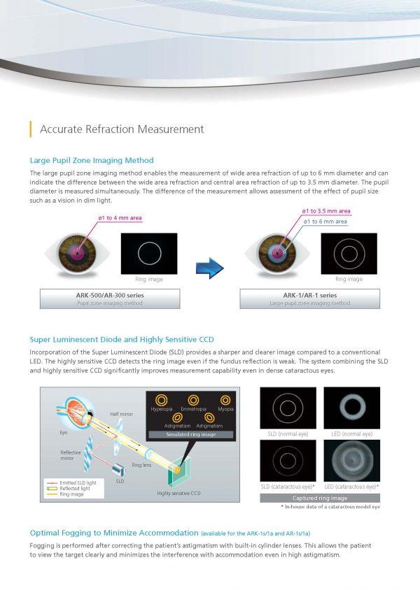 AR-1 – Auto refractómetro_Page_4
