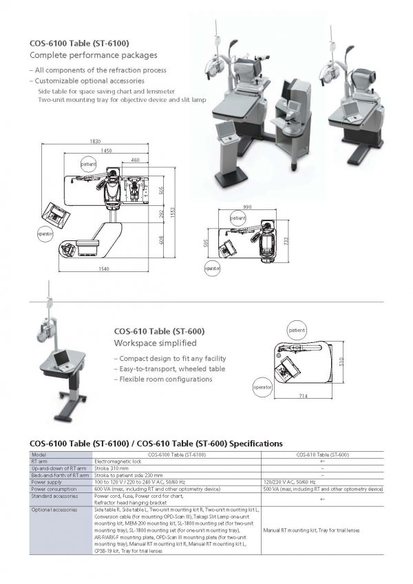 RT-6100 – Foroptero Digital_Page_11
