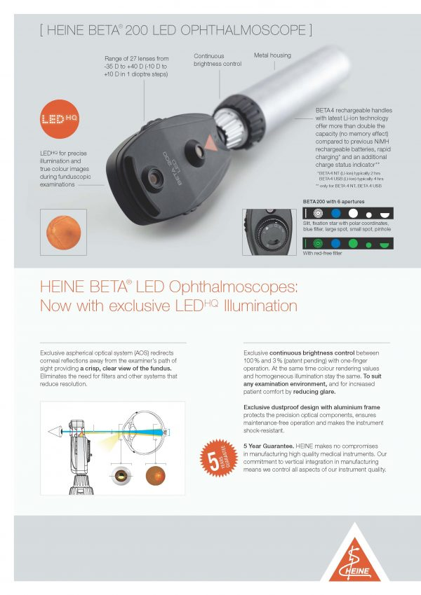 BETA 200S LED_Page_2