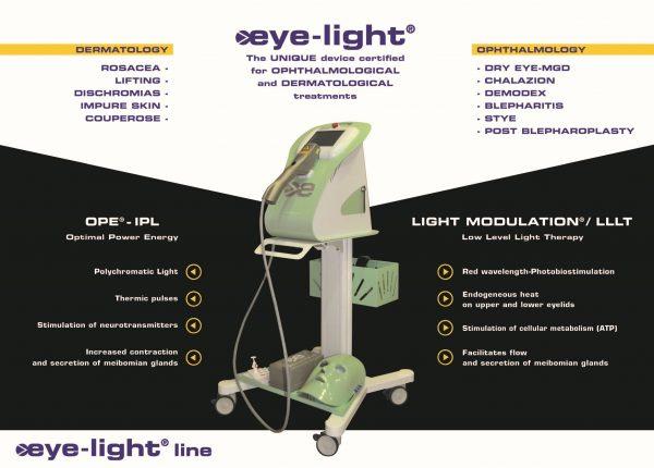EYE-LIGHT – IPL+LLLT Tratamento Olho Seco_Page_2
