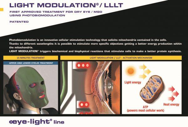EYE-LIGHT – IPL+LLLT Tratamento Olho Seco_Page_2 – Cópia